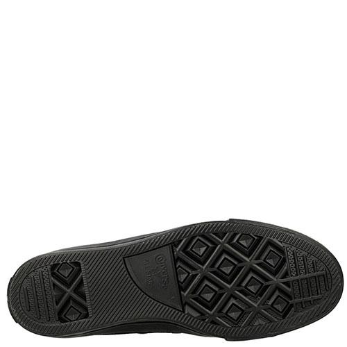 Мужские кеды черного цвета Converse, фото