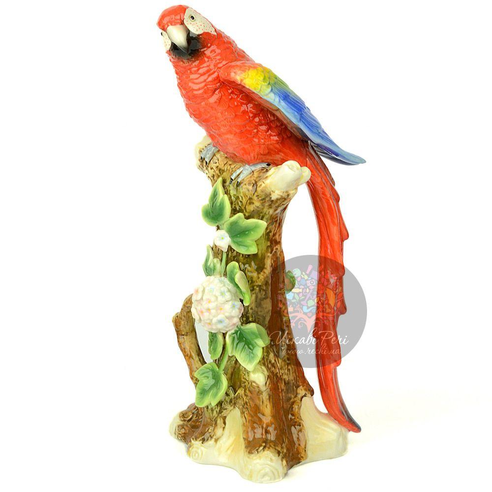 Фигура Попугай Pavone